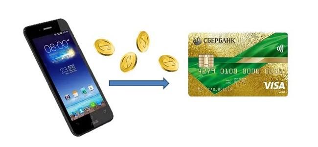 Как перевести деньги с телефона на кредитную карту Сбербанка