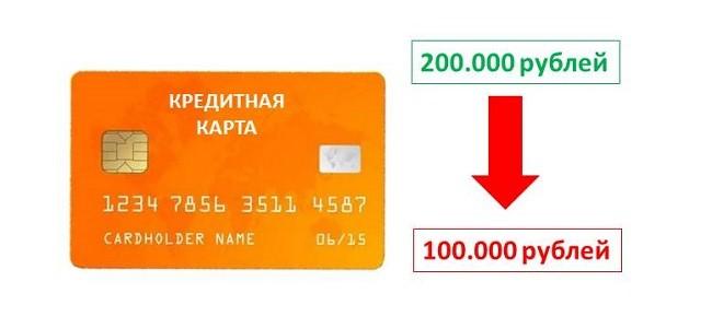 Что означает уменьшен кредитный лимит