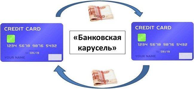 банковская карусель
