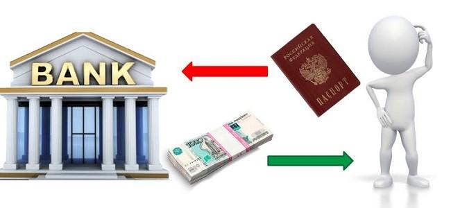 Где взять кредит по одному документу