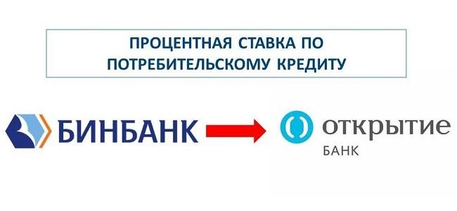Процентная ставка по новому потребительскому кредиту Бинбанка