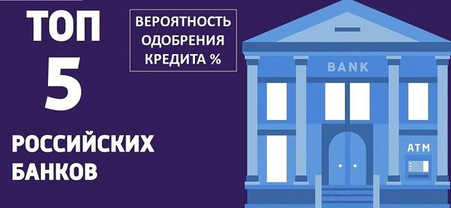 ТОП 5 банков с высокими процентами одобрения кредитов