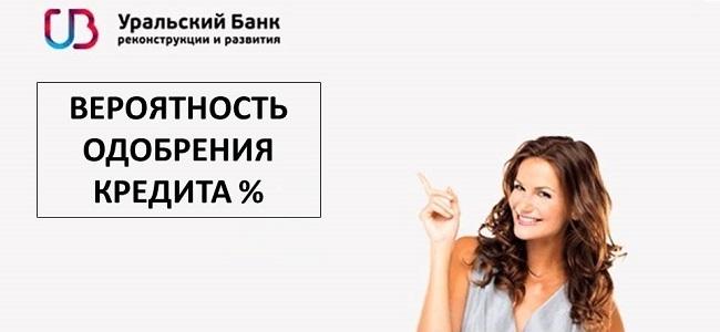 Вероятность одобрения кредита в УБРиР