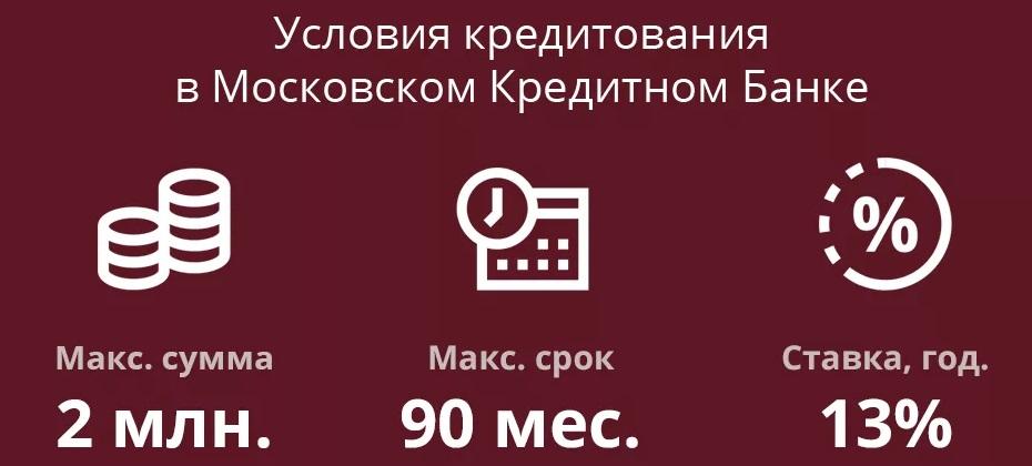 условия кредита в МКБ