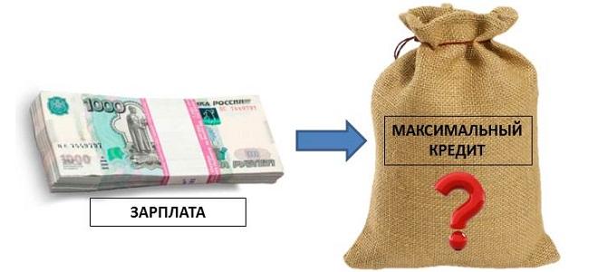 Рассчитать максимальную сумму кредита по зарплате