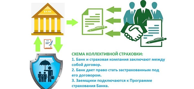 коллективная страховка