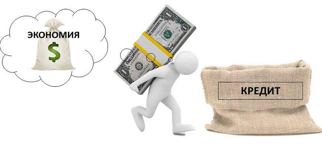 Какая переплата при досрочном погашении кредита