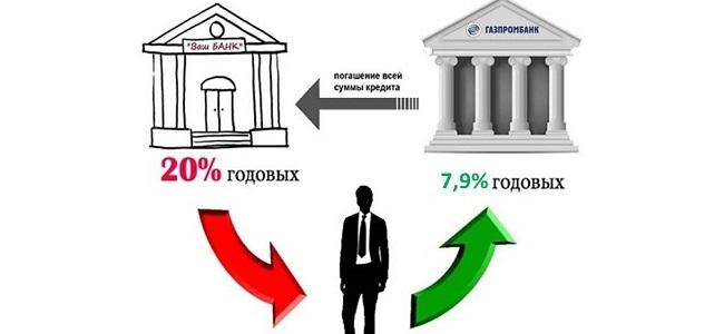 Порядок рефинансирования кредита